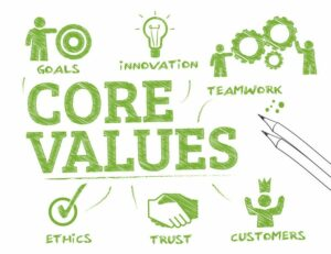 44180504 - core values. chart with keywords and icons